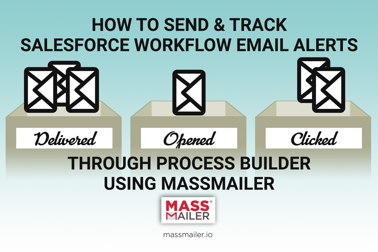 How To Send And Track Salesforce Workflow Emails